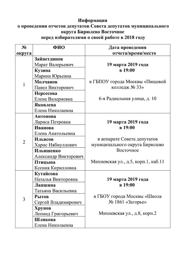 Информация_об_отчетах_депутатов_перед_избирателями_за_2018_год-small